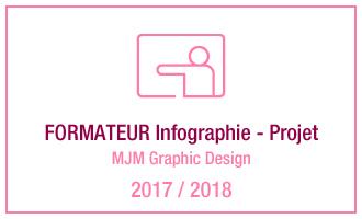 Vincent Leclerc, formateur Infographie - projet, MJM Graphic Design, 2017 - 2018