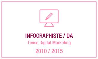 Vincent Leclerc, Infographiste / directeur Artistique - Tenso Digital Marketing, 2010 - 2015