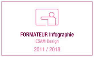 Vincent Leclerc, Formateur Infographie, ESAM Design, 2011-2018