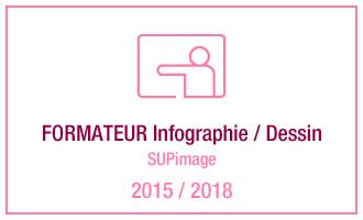 Vincent Leclerc, formateur Infographie - dessin, SUPimage, 2015-2018